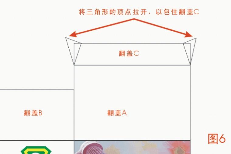 三角形包装盒设计展开图图片