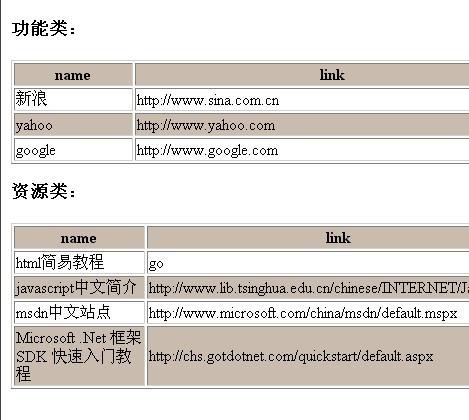 Xml xslt for Xslt table design