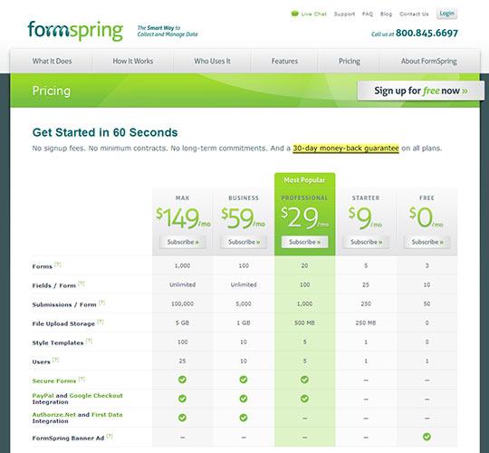 77个价格表网页设计-欣赏-创意在线