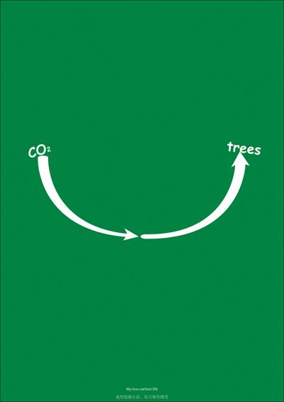 """""""我的低碳生活""""海报设计大赛作品(1)-资讯-创意在线"""